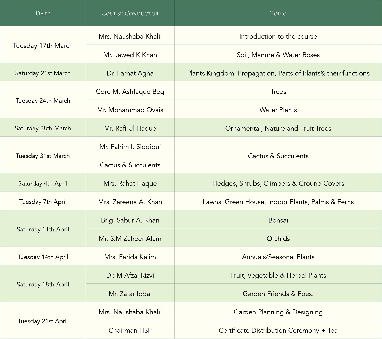 Gardening classes schedule